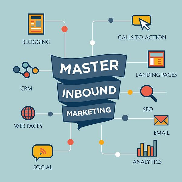 master inbound marketing key chart