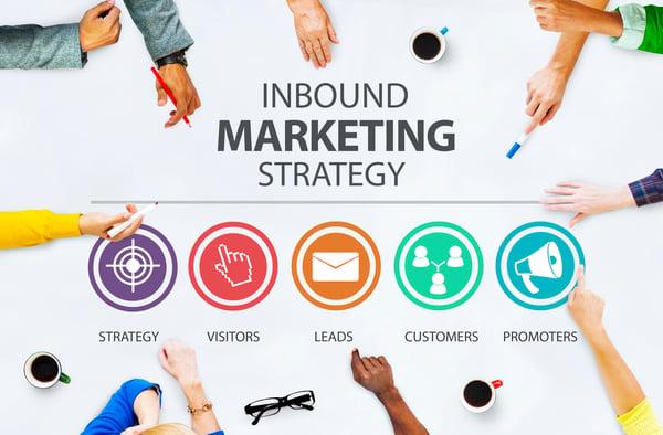 concept of inbound marketing strategy