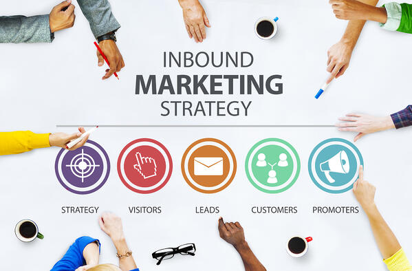 concept of inbound marketing strategy