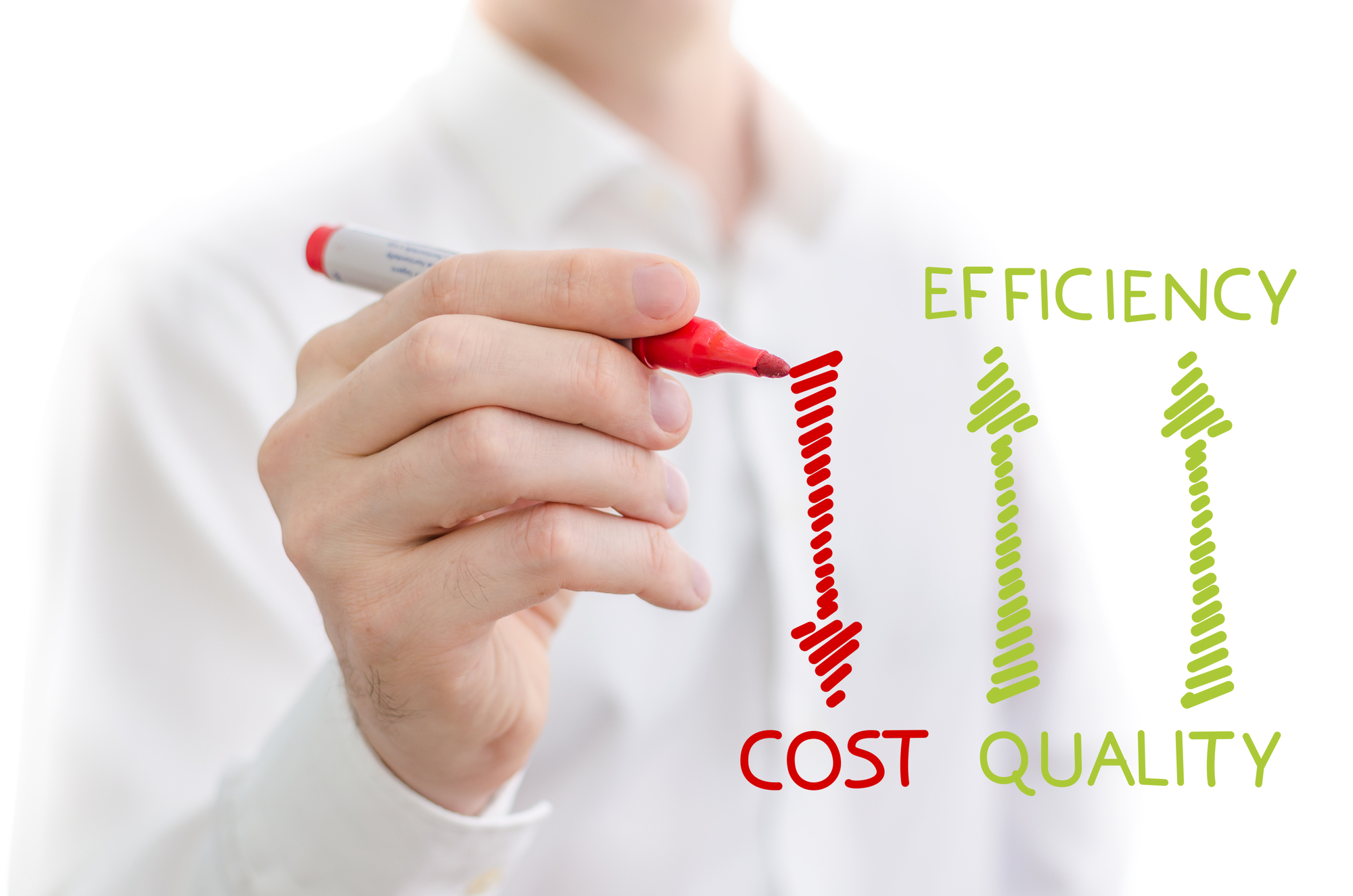 Quality, efficiency and cost-1
