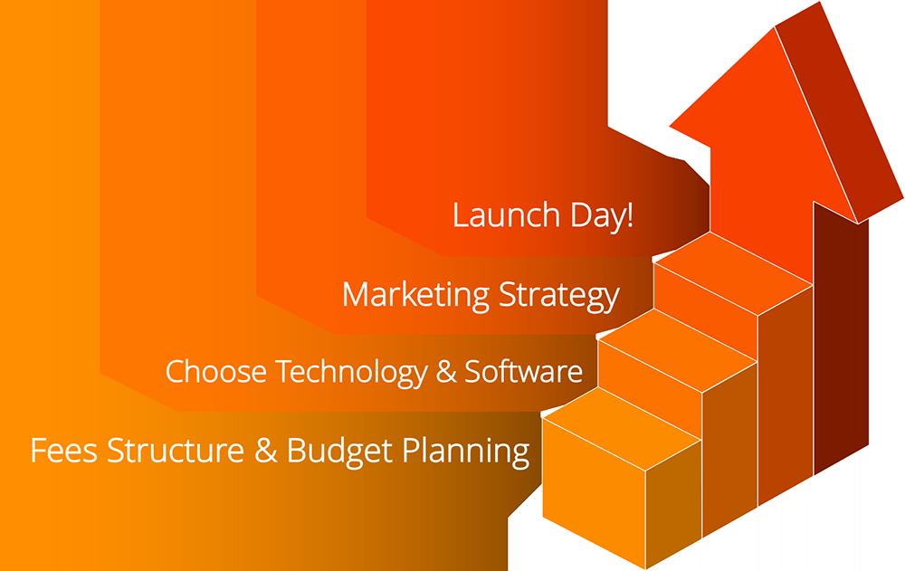 Startup_planning