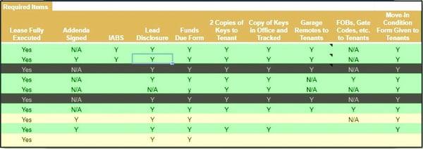 Tracking Checklist Closeup_edited
