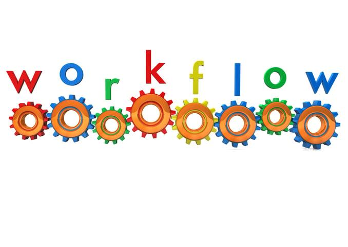 Workflow Gears