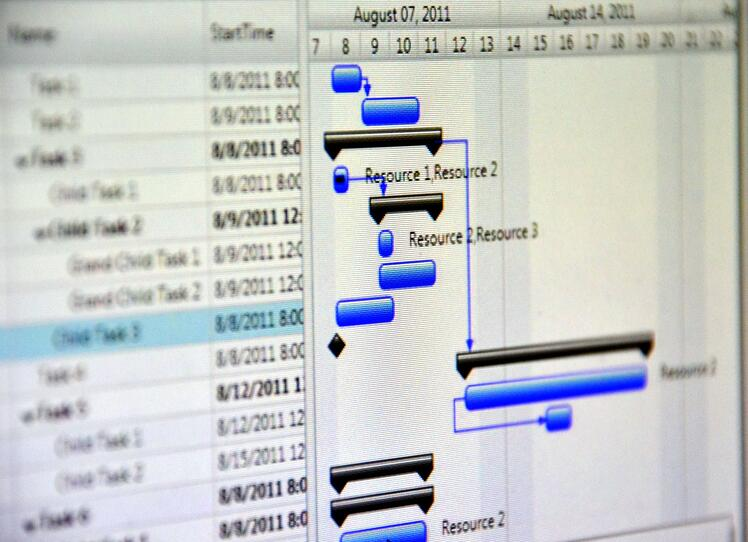 Gantt Charts are a project management tool