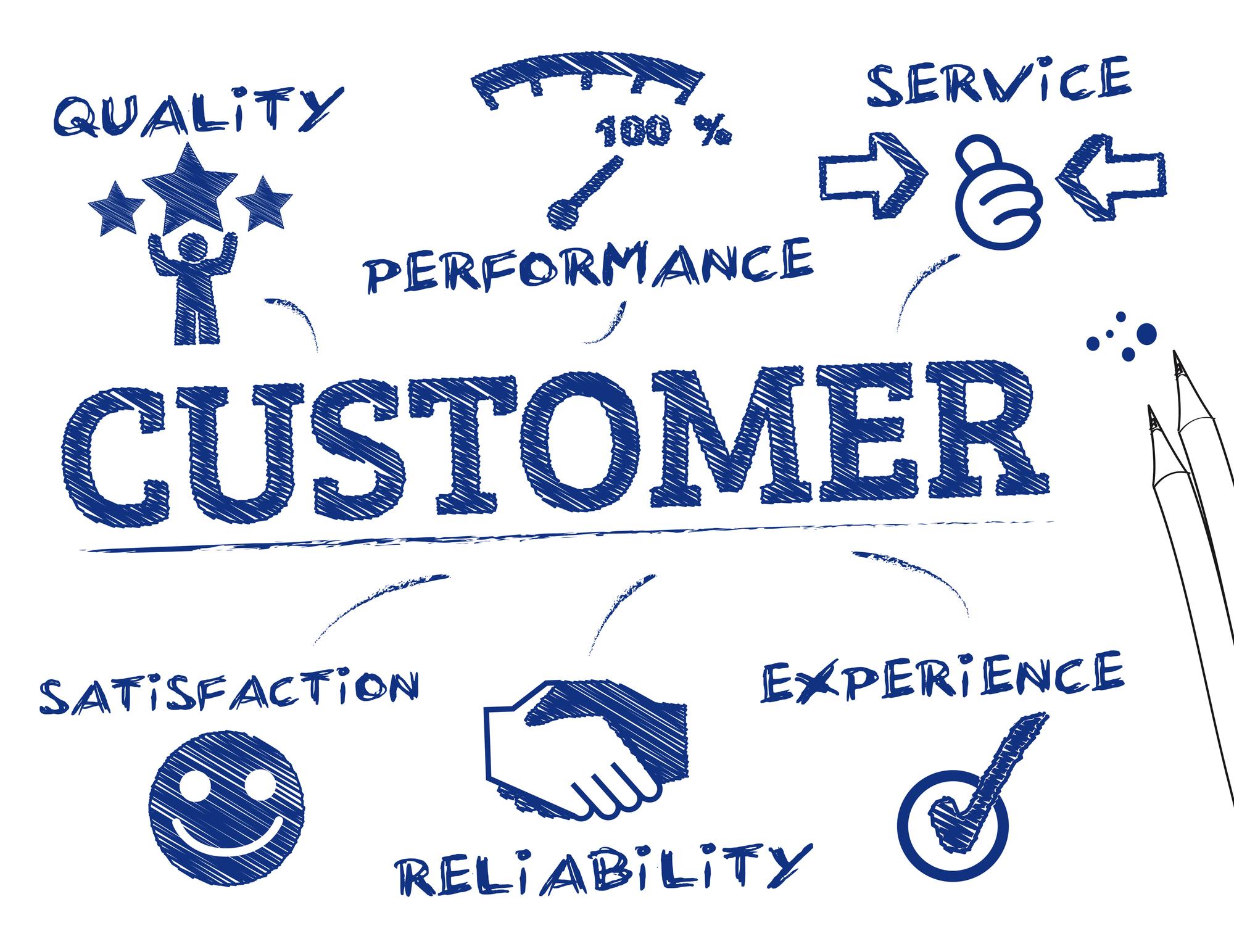 Communicate in a Customer-Centric Manner